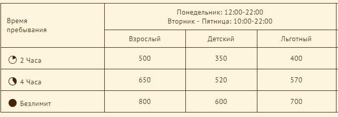 Стоимость аквапарка Улет