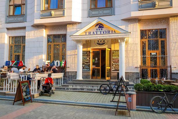 Рестораны Горки Город