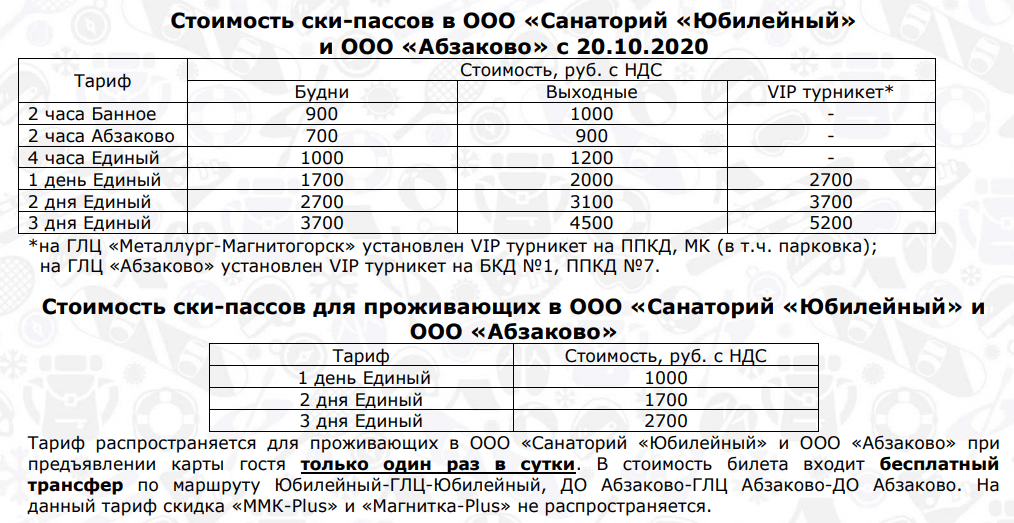 Абзаково 2020/2021